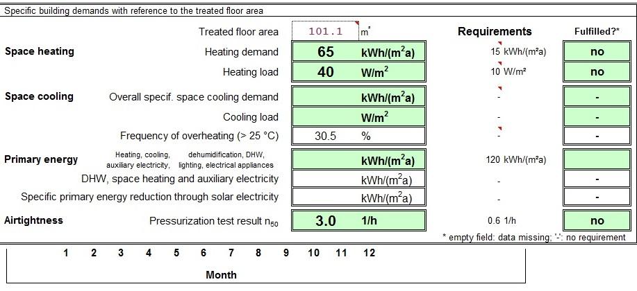 Case Pasive | Eficienta energetica la standard de casa pasiva | Constructii cu un consum redus de energie - Proiectare , Consultanta , Implementare si Constructie a caselor pasive